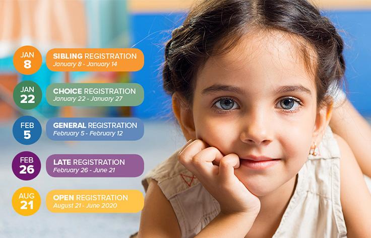 SD42-K-Registration-Schools
